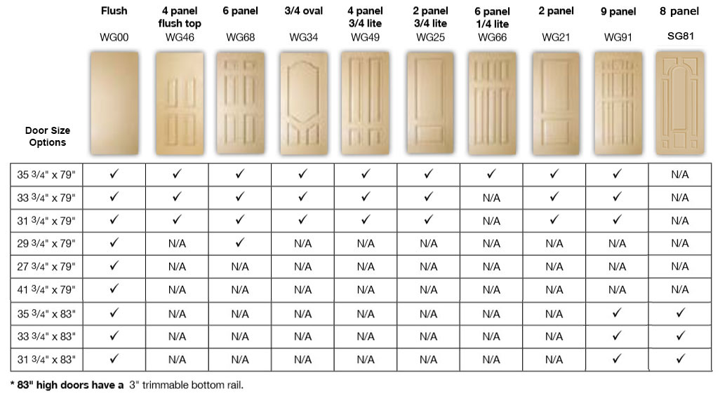 Standard Fiberglass Door Full Lite Wood Grain Qualiglass Windows Doors Inc